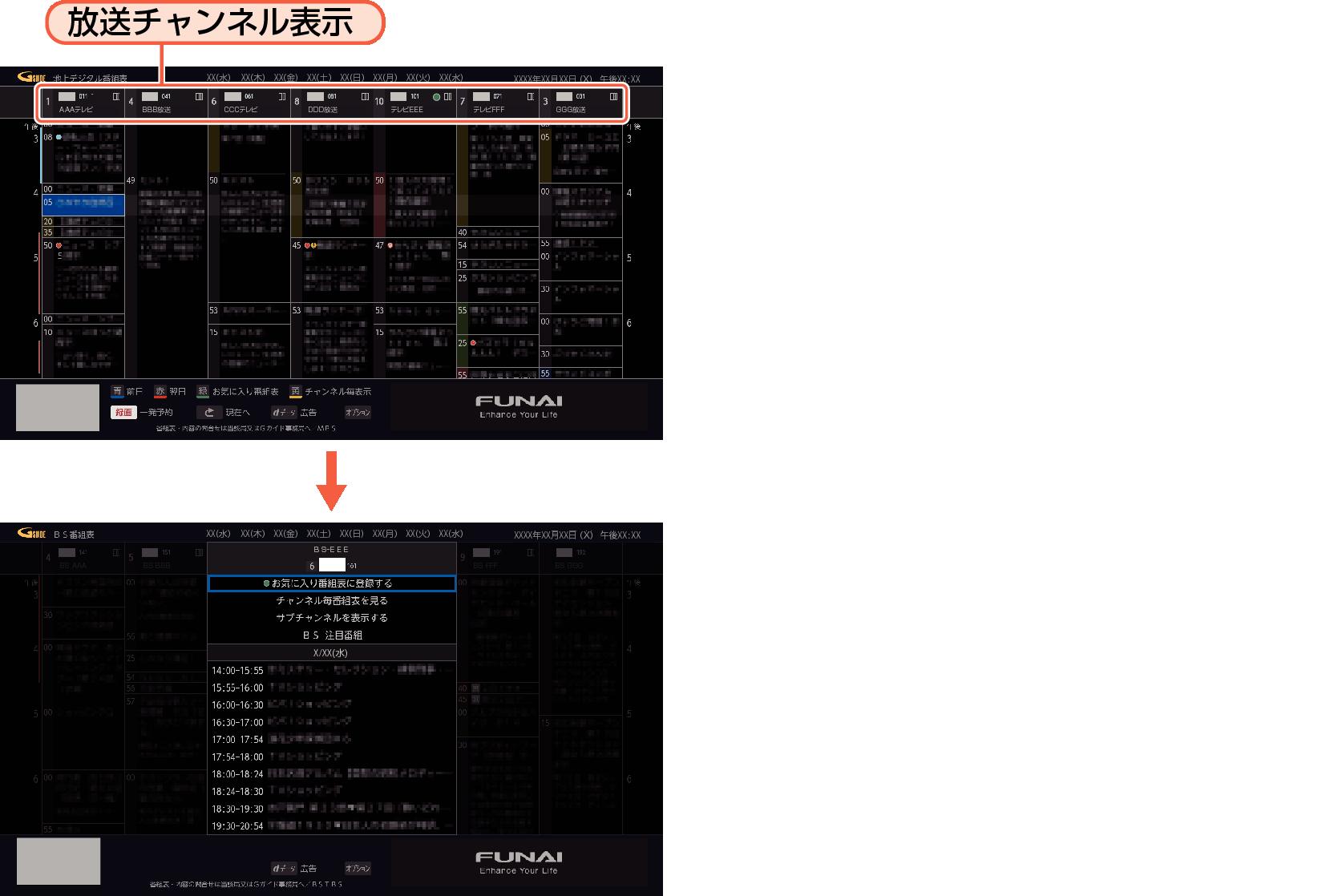 Nhk サブ チャンネル の 見方